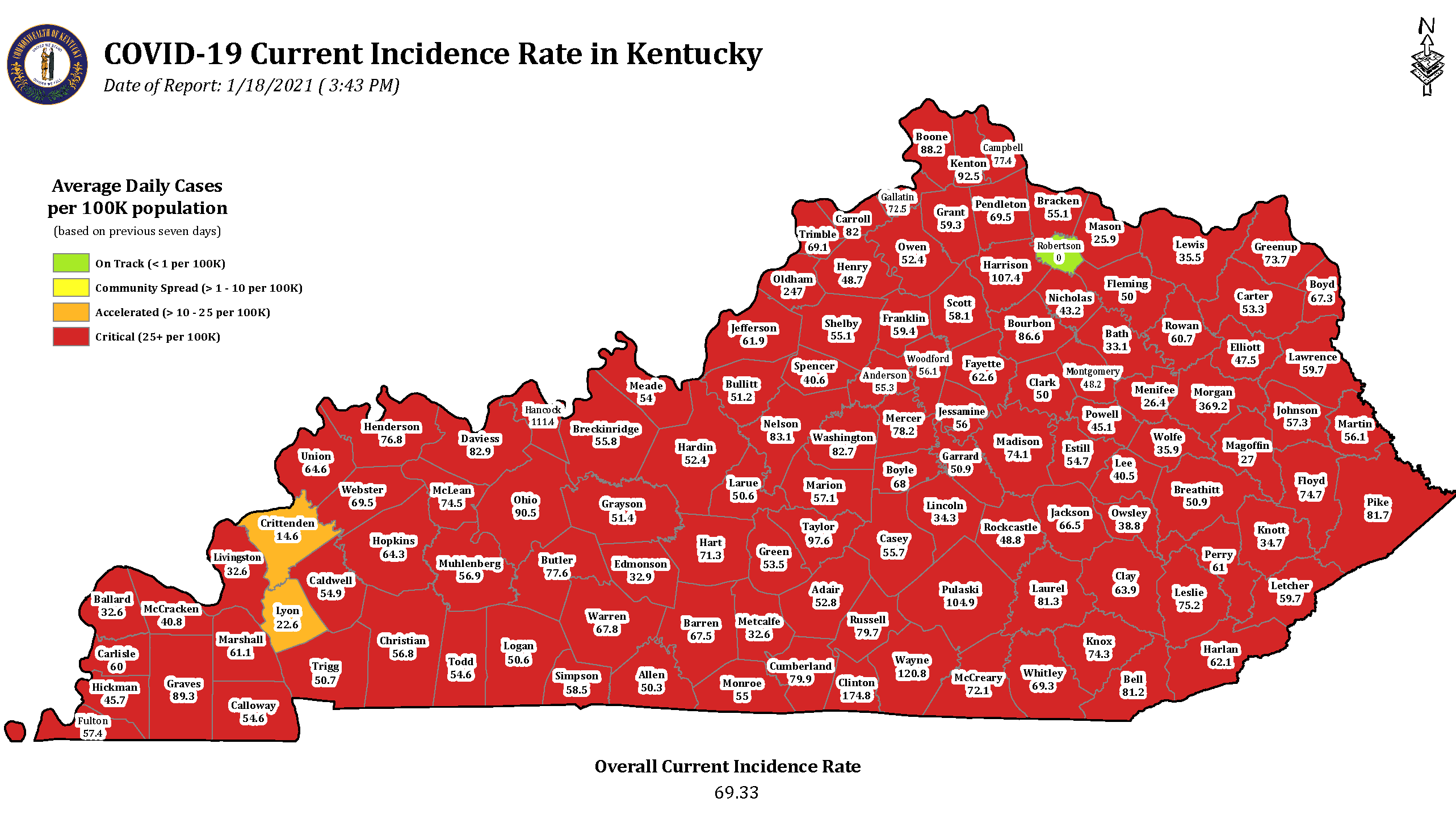 Ky. COVID numbers continue drop