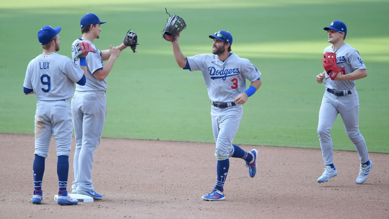 Dodgers 1st to clinch; 8th straight playoff berth